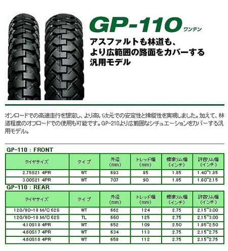 Gp110_2